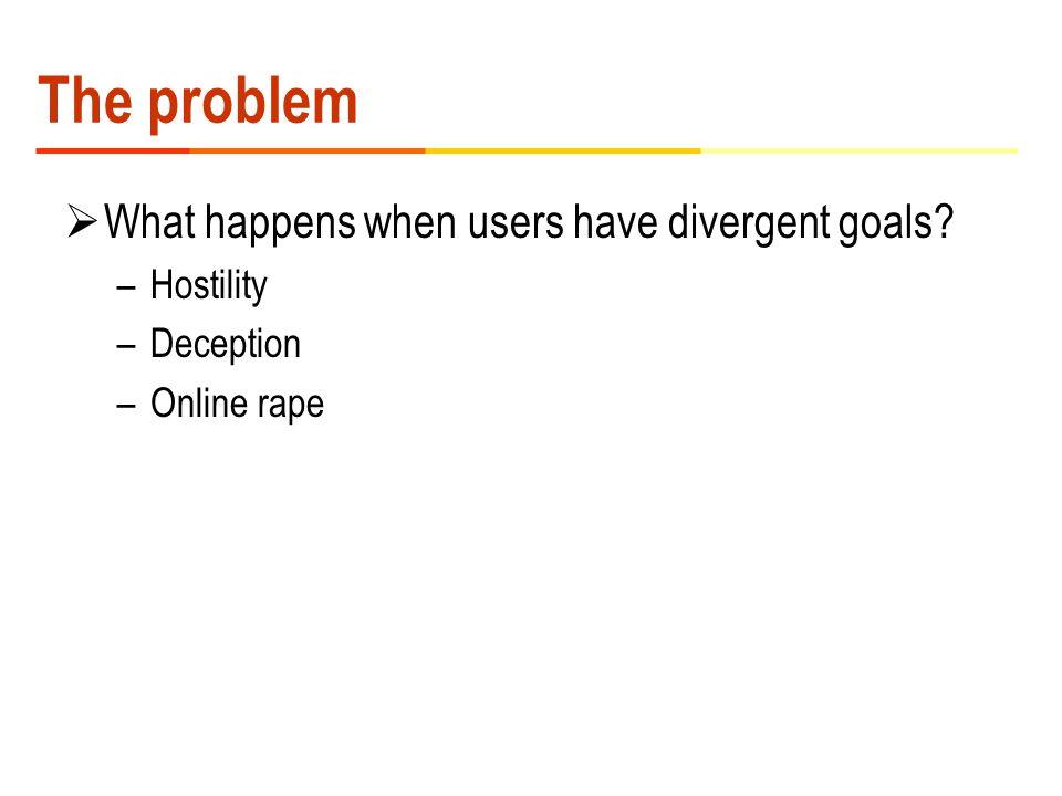 The problem  What happens when users have divergent goals –Hostility –Deception –Online rape