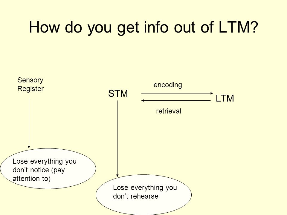 How do you get info out of LTM.