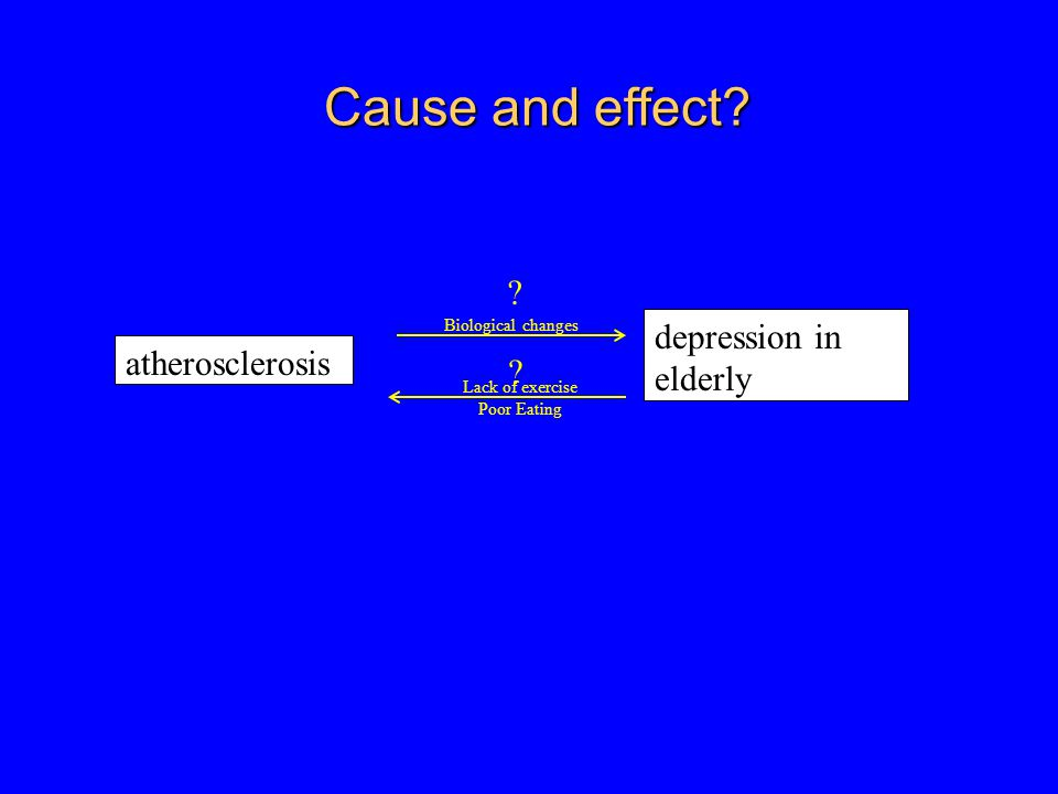 Cause and effect. atherosclerosis depression in elderly .