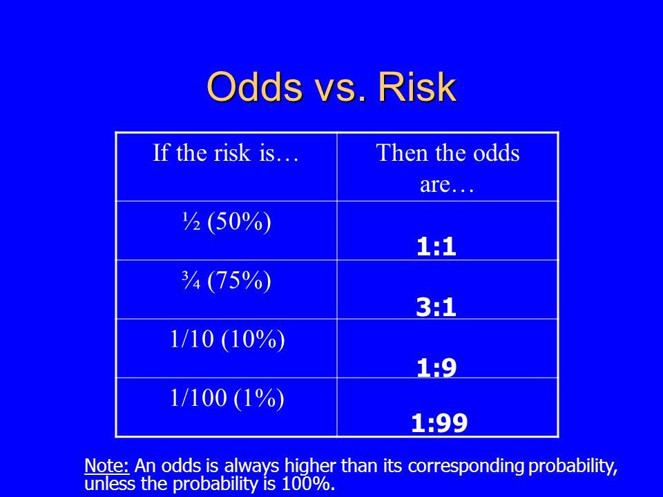 Odds vs.