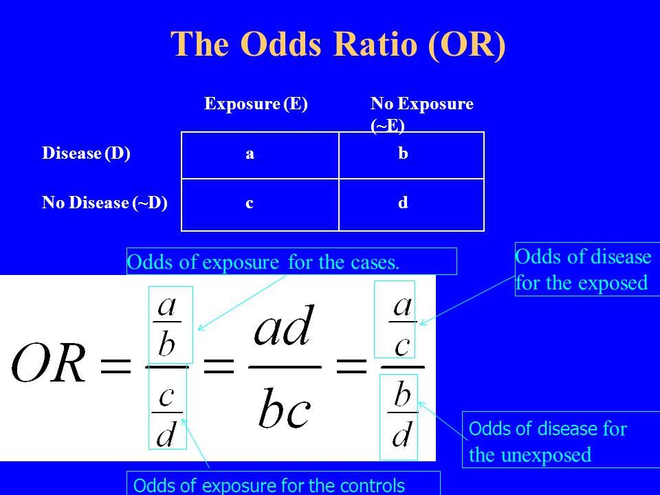 Exposure (E)No Exposure (~E) Disease (D) a b No Disease (~D) c d The Odds Ratio (OR) Odds of disease for the exposed Odds of exposure for the controls