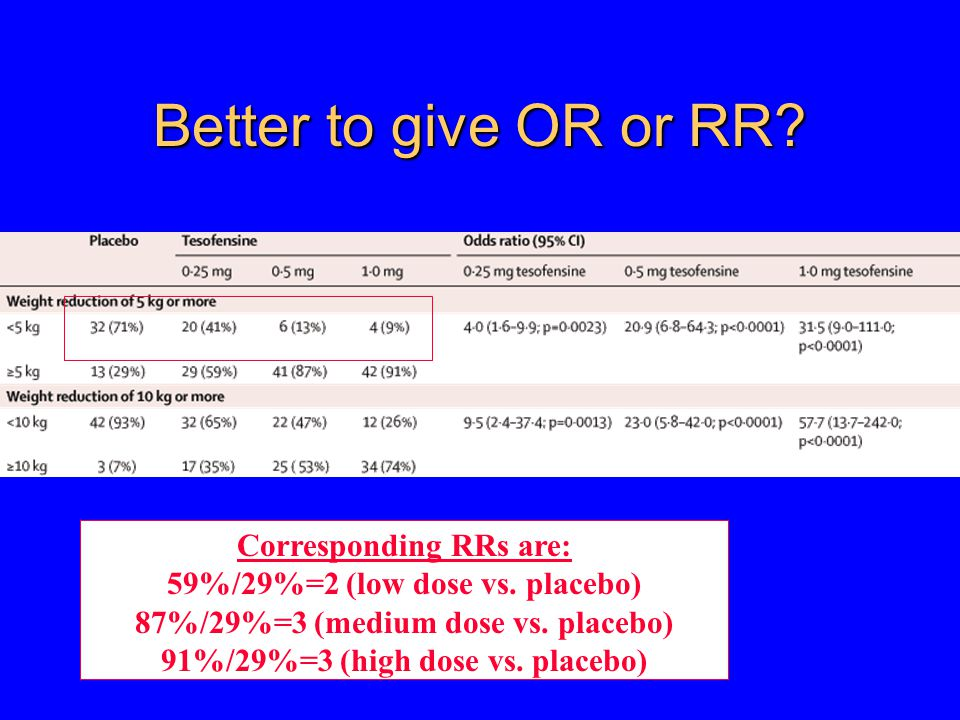Better to give OR or RR. Corresponding RRs are: 59%/29%=2 (low dose vs.