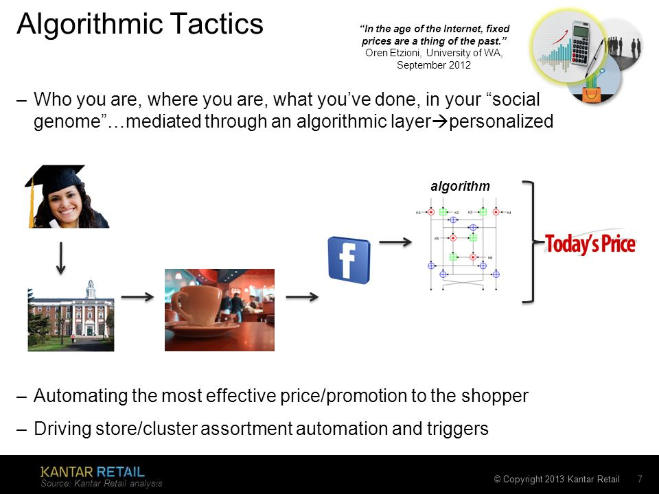 "© Copyright 2013 Kantar Retail Algorithmic Tactics –Who you are, where you are, what you've done, in your ""social genome""…mediated through an algorith"