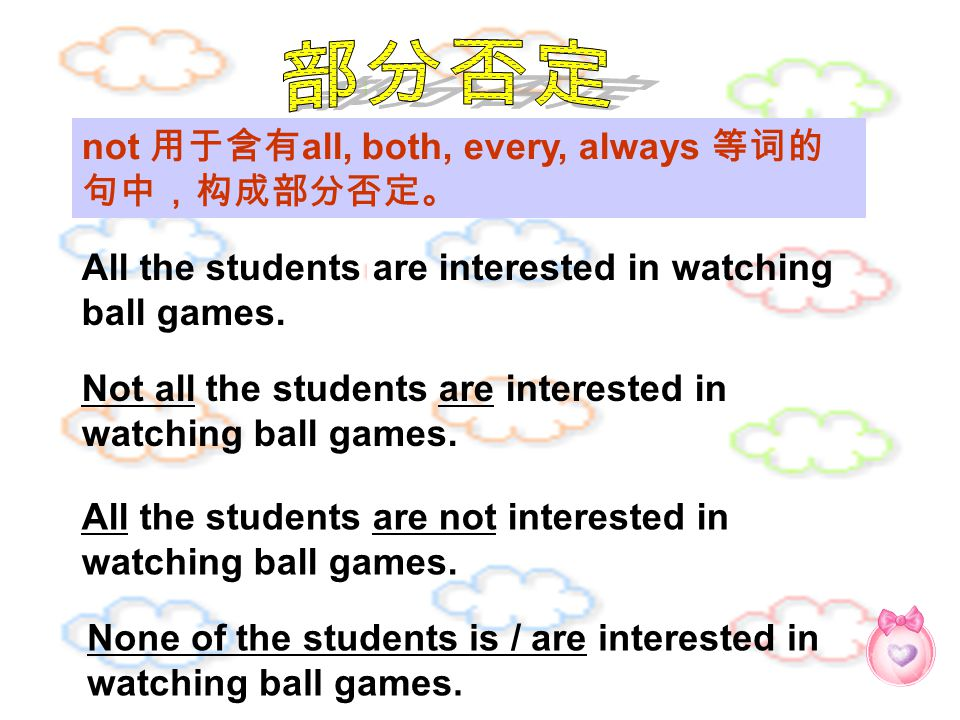 not 用于含有 all, both, every, always 等词的 句中,构成部分否定。 All the students are interested in watching ball games.