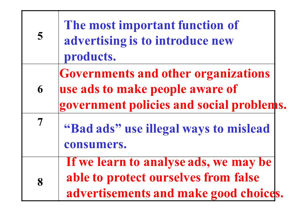 Part I People react to ads in different ways People react to ads in different ways What is the basic principle of advertising What is the basic principle of advertising Ads are helpful in many ways Ads are helpful in many ways How can we spot bad ads How can we spot bad ads Structure 2 3 4~6 7 (1) (2~7) Topic: Ads are found everywhere Part II Introduction to advertising Part III Summary (the right way to understand ads)