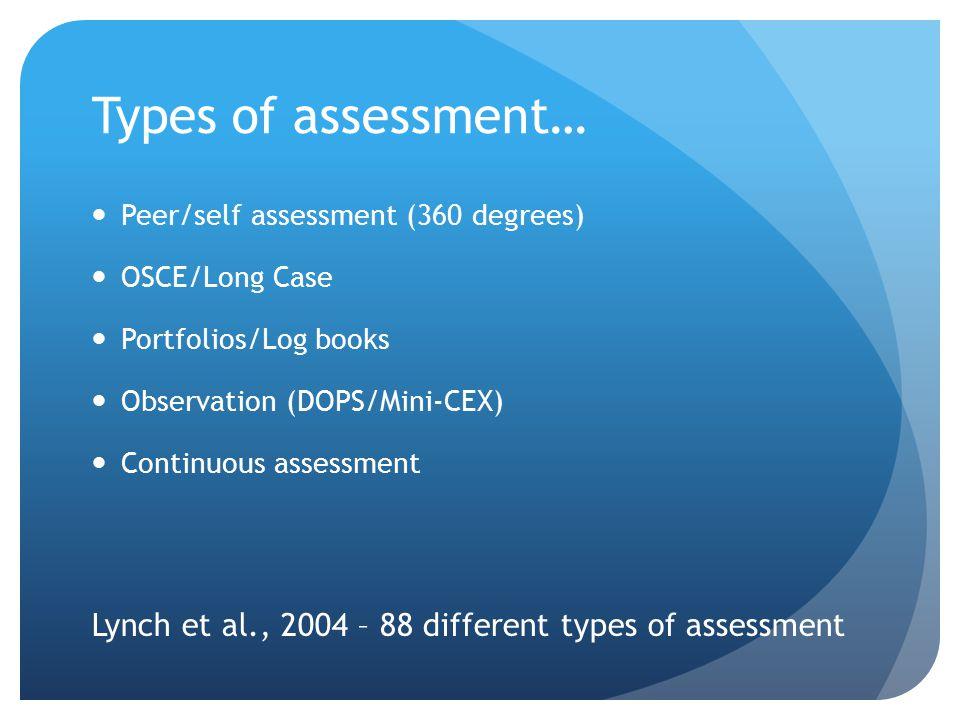 Types of assessment… Peer/self assessment (360 degrees) OSCE/Long Case Portfolios/Log books Observation (DOPS/Mini-CEX) Continuous assessment Lynch et