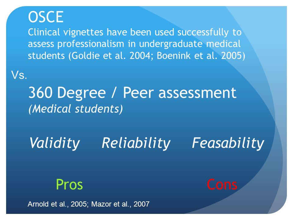 OSCE Clinical vignettes have been used successfully to assess professionalism in undergraduate medical students (Goldie et al. 2004; Boenink et al. 20