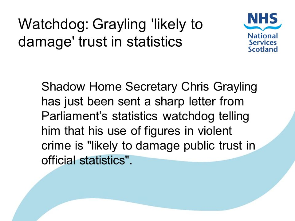 Watchdog: Grayling likely to damage trust in statistics Shadow Home Secretary Chris Grayling has just been sent a sharp letter from Parliament's statistics watchdog telling him that his use of figures in violent crime is likely to damage public trust in official statistics .