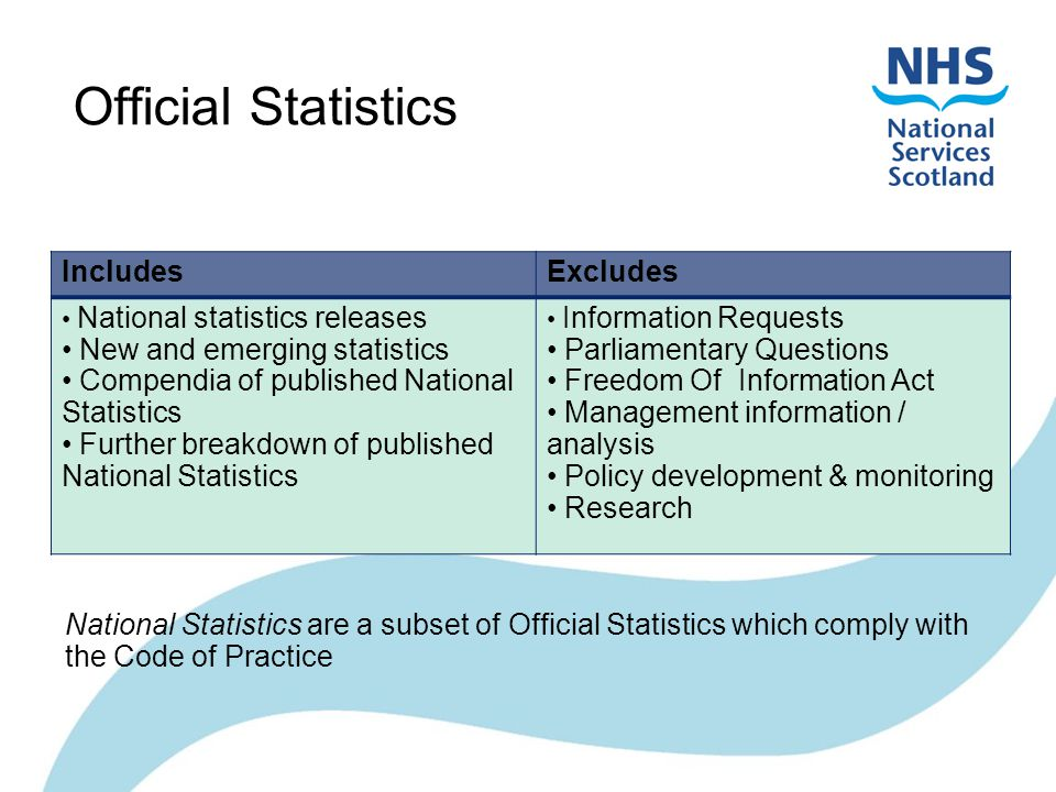 Heads of Profession ISD – Susan Burney GROS – Duncan McNiven SG & Chief Statistician – Rob Wishart Responsible for: The format, content and timing of statistical releases.
