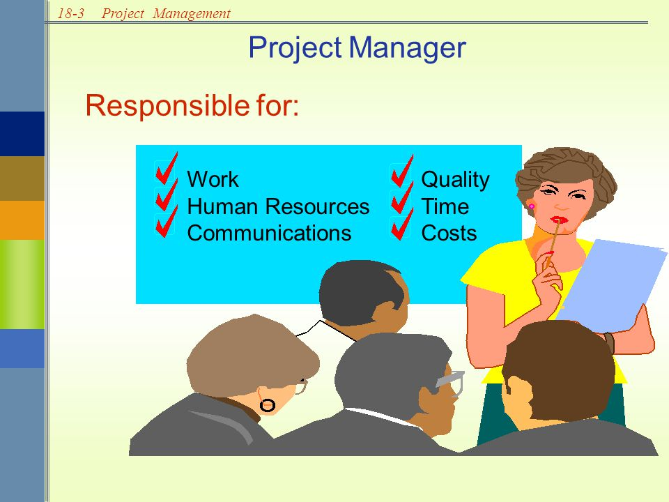 18-3Project Management Project Manager Responsible for: WorkQuality Human ResourcesTime CommunicationsCosts