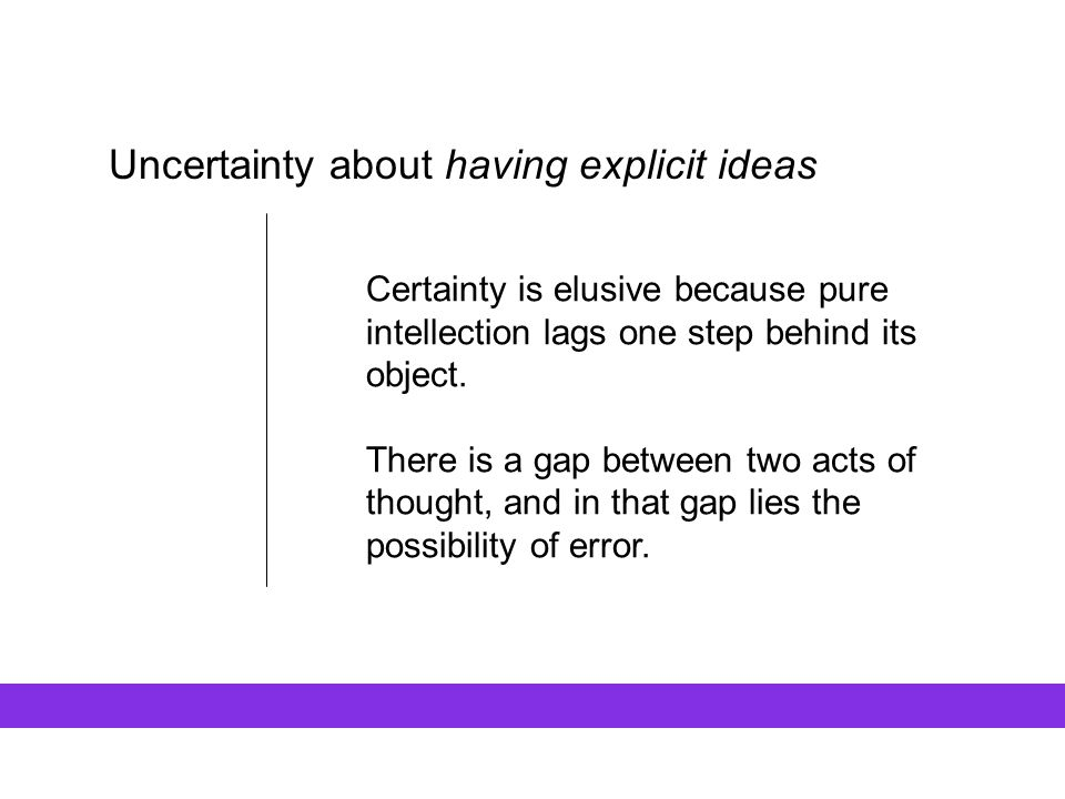 Uncertainty about having explicit ideas Certainty is elusive because pure intellection lags one step behind its object. There is a gap between two act