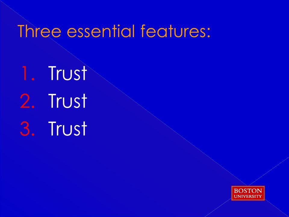 1. Trust 2. Trust 3. Trust