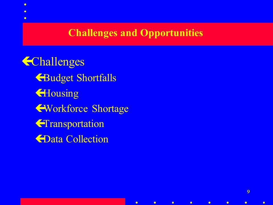 9 Challenges and Opportunities çChallenges çBudget Shortfalls çHousing çWorkforce Shortage çTransportation çData Collection