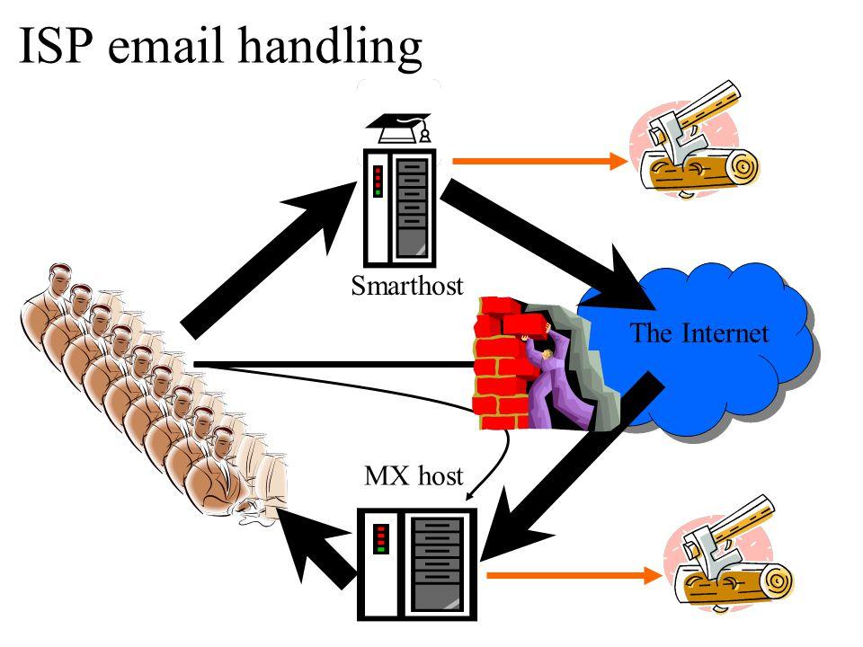 Smarthost ISP email handling MX host The Internet