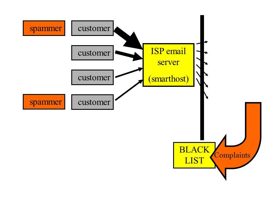 ISP email server (smarthost) yahoo.com hotmail.com example.com example.co.uk beispiel.de etc.etc.etc customer BLACK LIST spammer Complaints customer