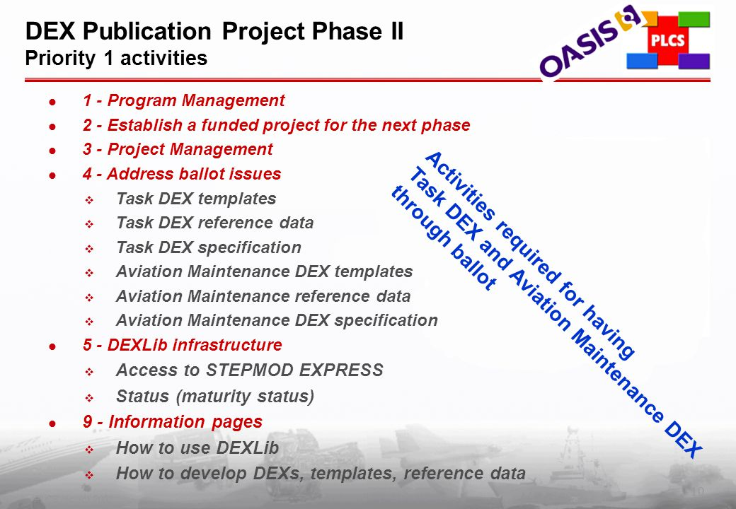 10 PLCS Inc. (c) 2002 DEX Publication Project Phase II Priority 1 activities 1 - Program Management 2 - Establish a funded project for the next phase