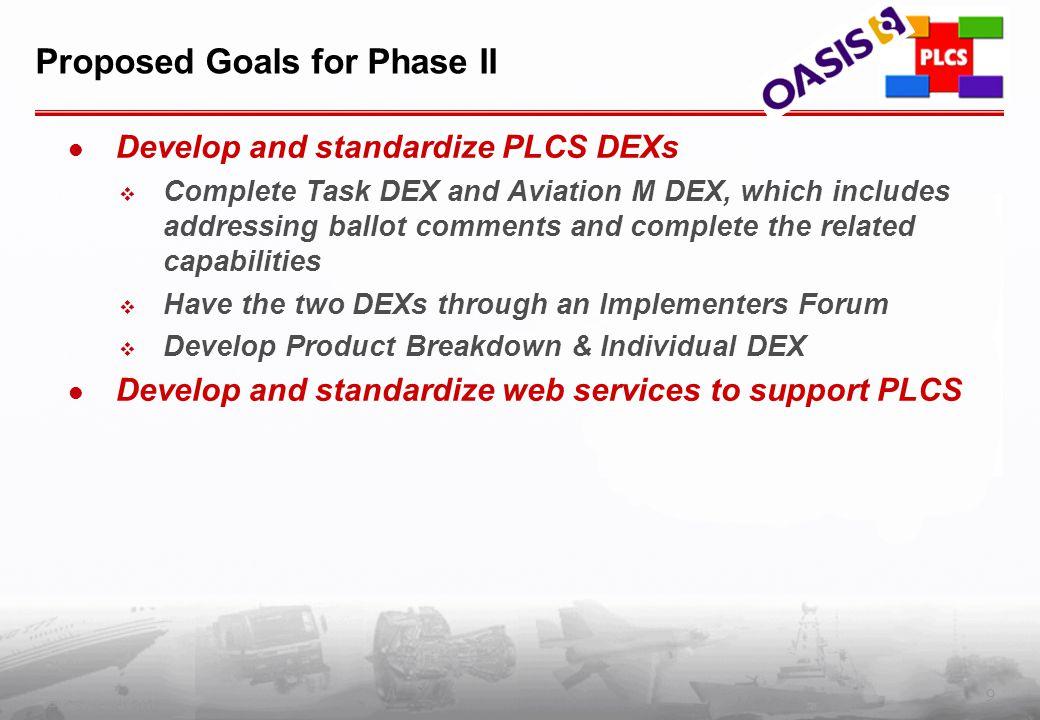 10 PLCS Inc.