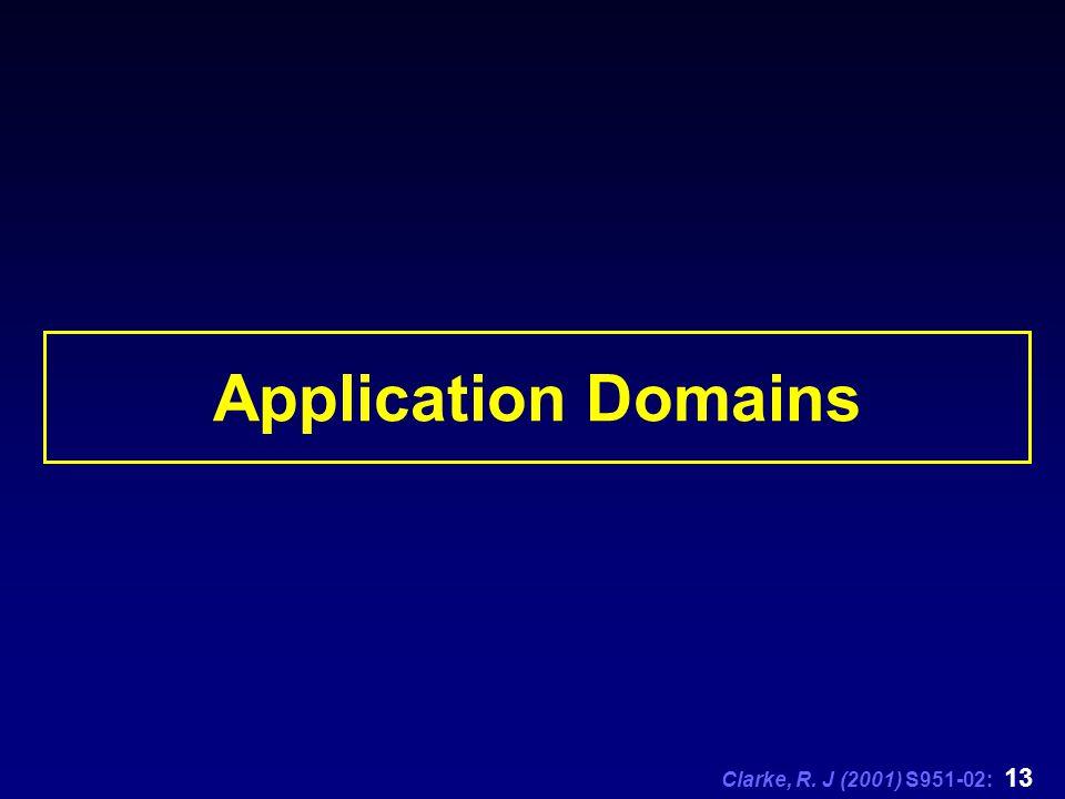 Clarke, R. J (2001) S951-02: 13 Application Domains