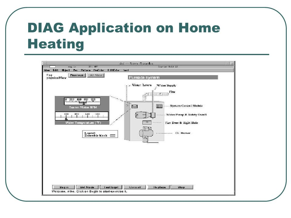 DIAG Application on Home Heating