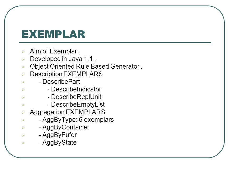 EXEMPLAR  Aim of Exemplar.  Developed in Java 1.1.