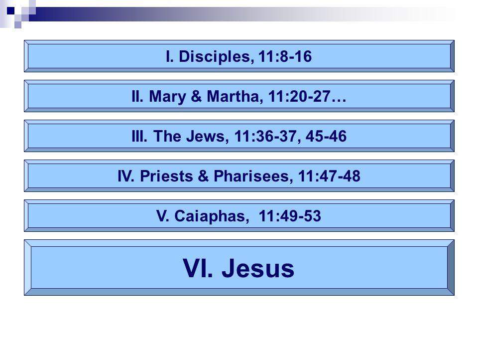 I.Disciples, 11:8-16 II. Mary & Martha, 11:20-27… III.