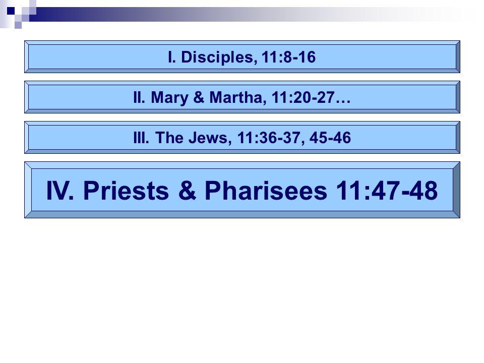 I.Disciples, 11:8-16 II. Mary & Martha, 11:20-27… IV.