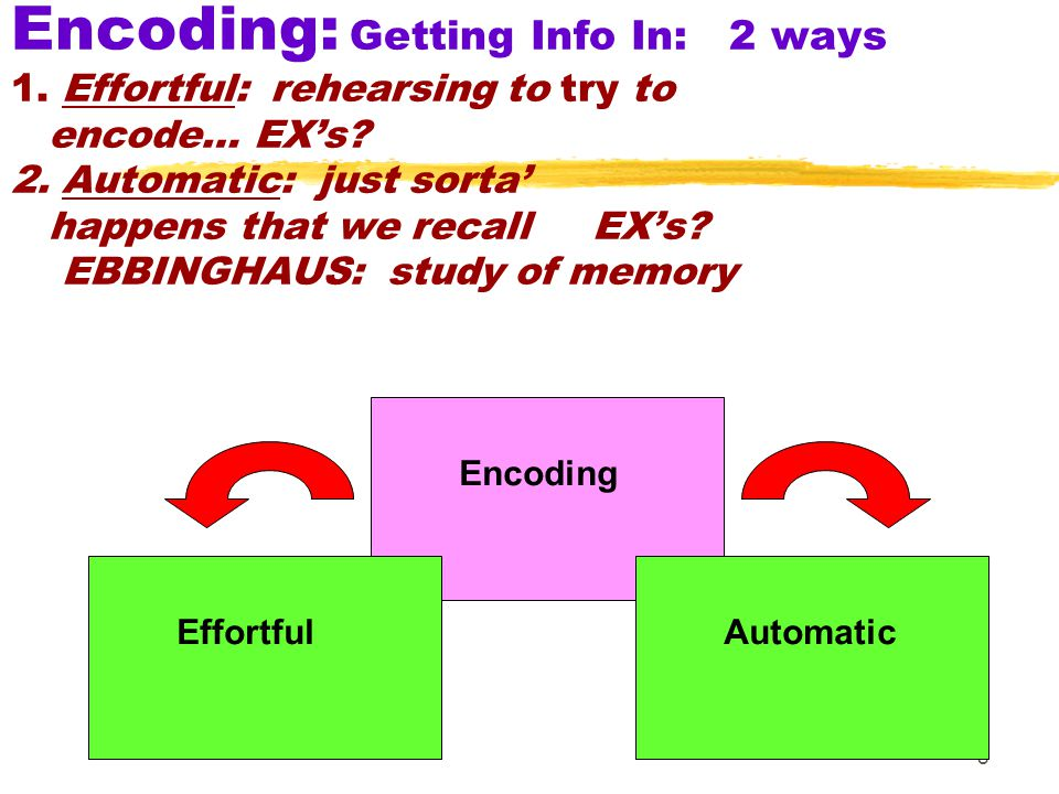9 Encoding  Automatic Processing  unconscious encoding of incidental info  Space  Frequency  Time  Daily events  well-learned info : hard to shut off  word meanings…someone calls you a name.