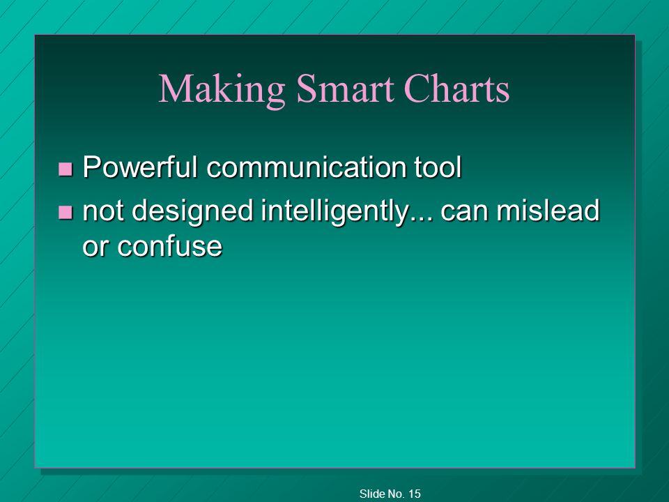 Slide No. 15 Making Smart Charts n Powerful communication tool n not designed intelligently...