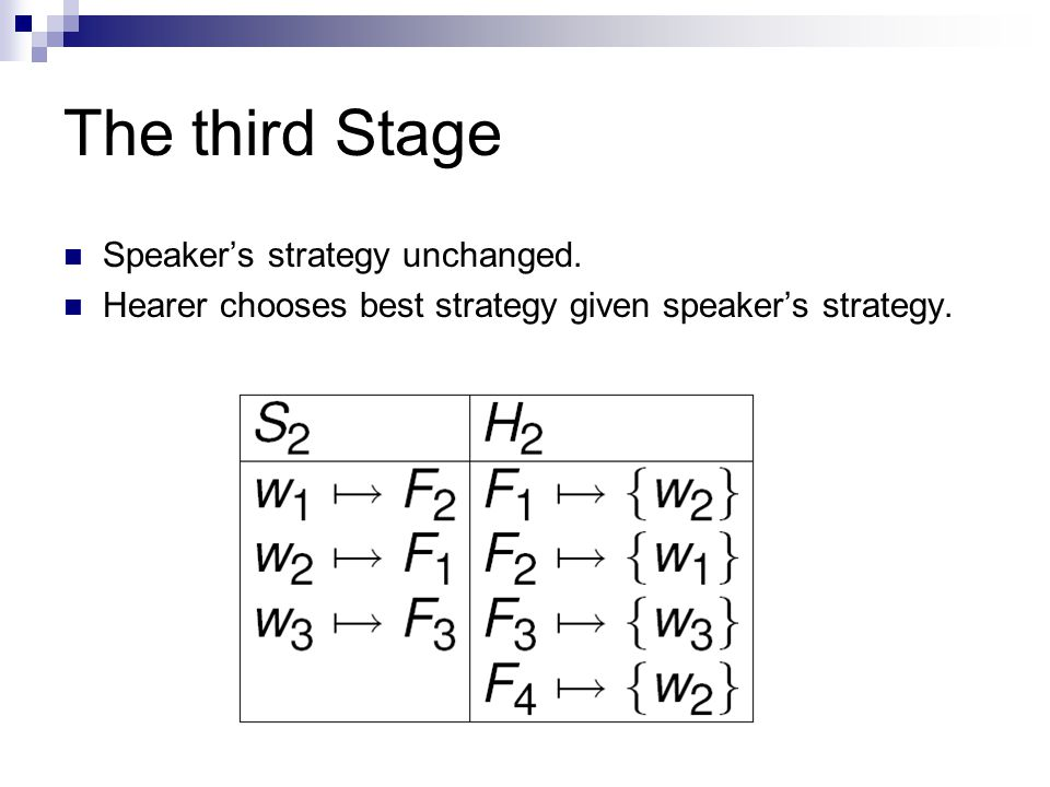 The third Stage Speaker's strategy unchanged.