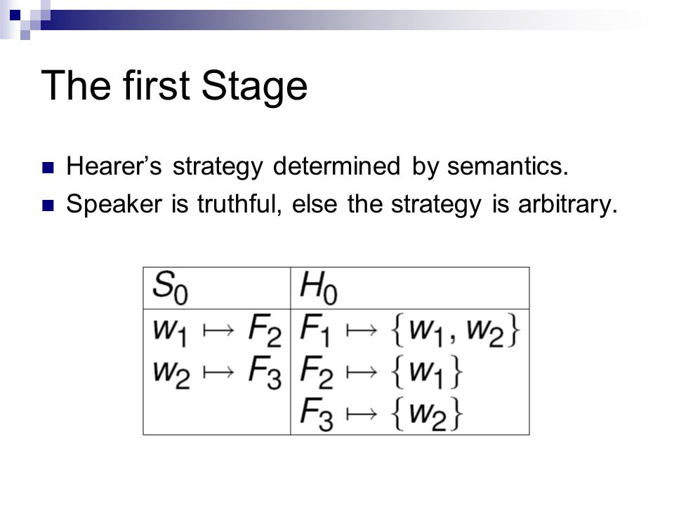 The first Stage Hearer's strategy determined by semantics.