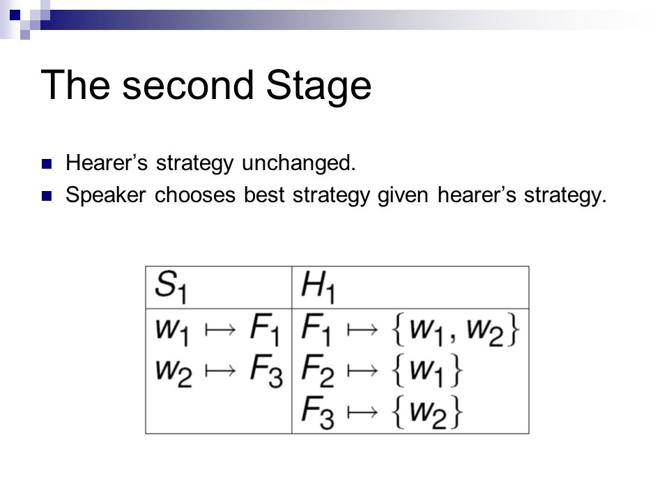 The second Stage Hearer's strategy unchanged.