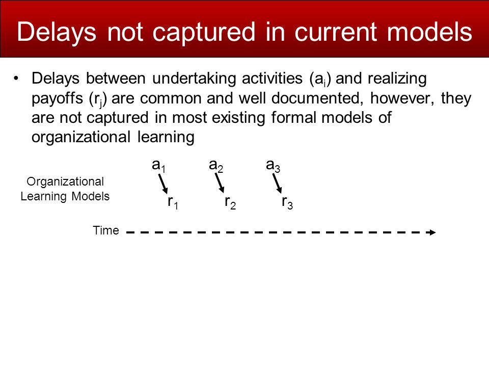 Delays not captured in current models Delays between undertaking activities (a i ) and realizing payoffs (r j ) are common and well documented, however, they are not captured in most existing formal models of organizational learning Organizational Learning Models A More Realistic View Includes Delays a1a1 a2a2 a3a3 r1r1 r2r2 r3r3 a1a1 a2a2 aKaK … rKrK riri … … Time
