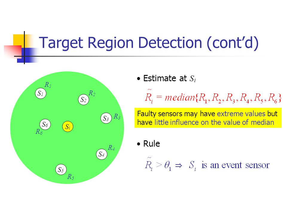 Target Region Detection (cont'd) SiSi S5S5 S3S3 S4S4 S2S2 S6S6 S1S1 R1R1 R2R2 R3R3 R4R4 R5R5 R6R6 Estimate at S i Rule Faulty sensors may have extreme
