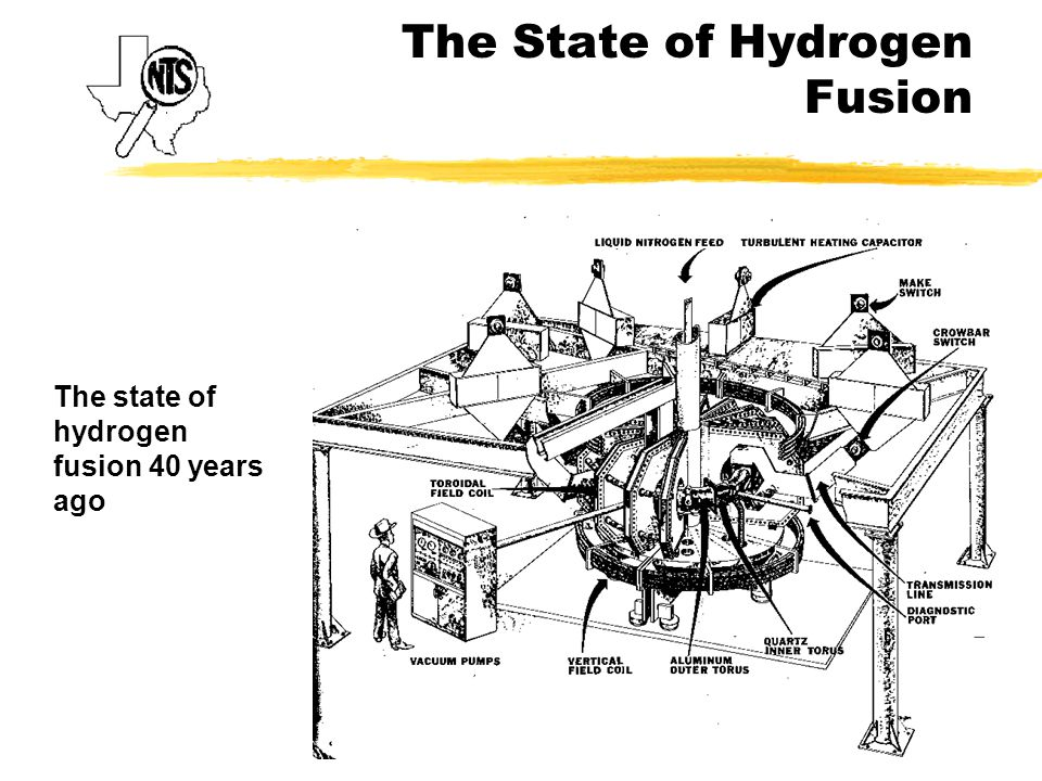 The State of Hydrogen Fusion The state of hydrogen fusion 40 years ago