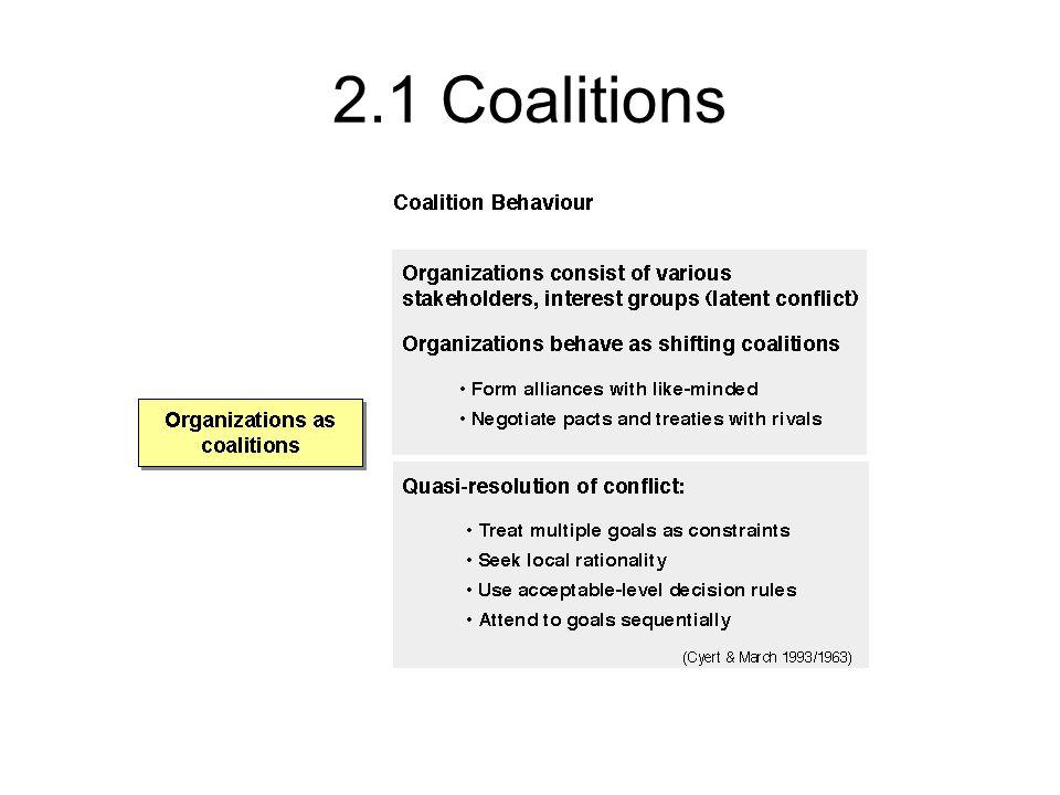 2.1 Coalitions
