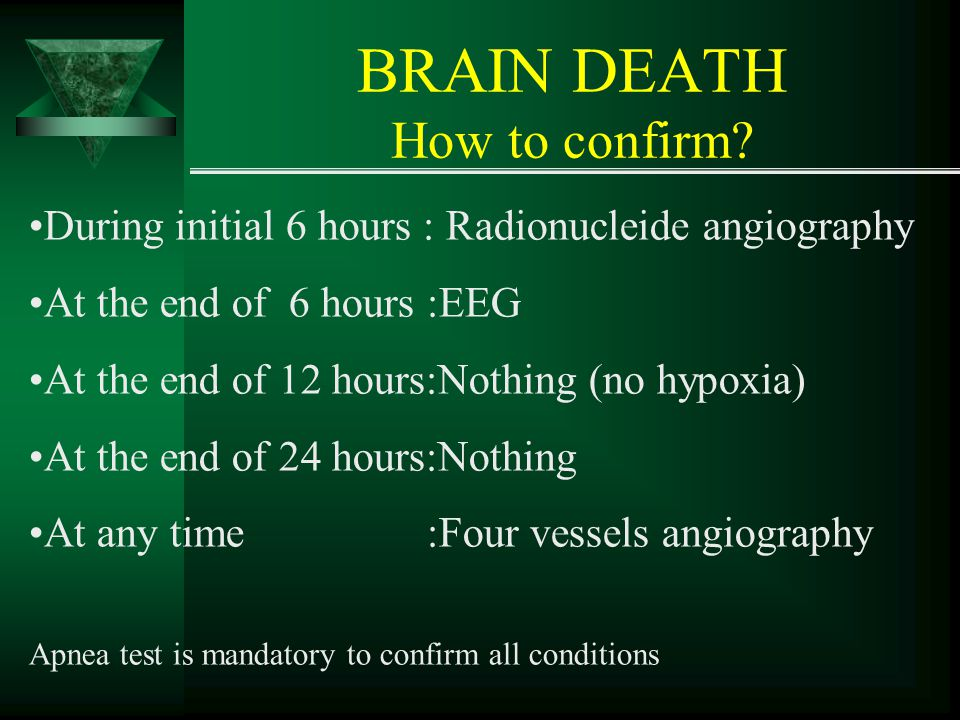 BRAIN DEATH How to confirm.
