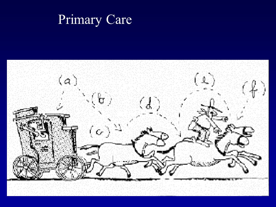 What is the Emergency Medicine approach.