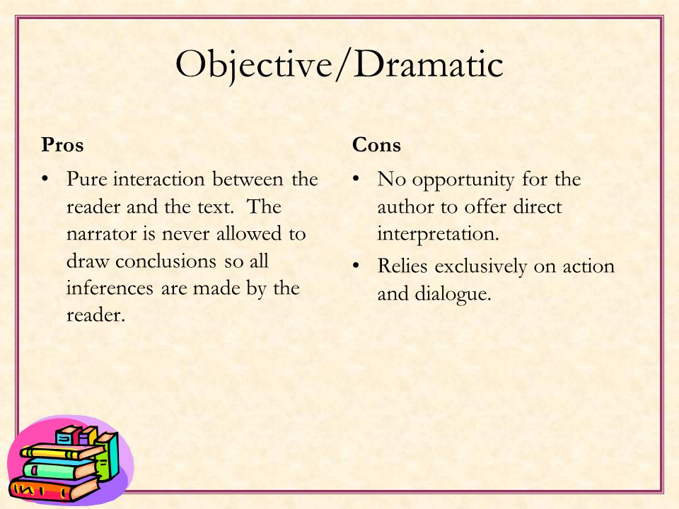 Objective/Dramatic The narrator disappears into a kind of roving camera. The camera can go anywhere, but can only record what is seen and heard. It ca