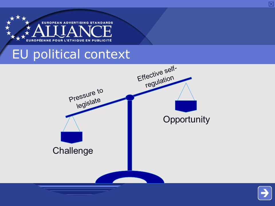 EU political context Challenge Opportunity Pressure to legislate Effective self- regulation
