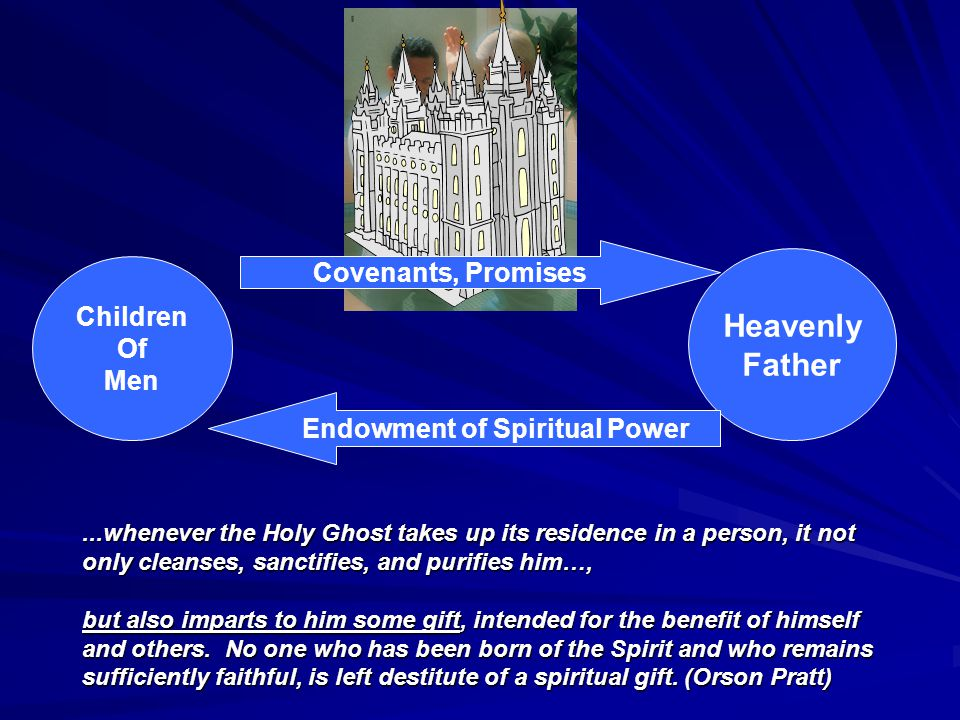 Children Of Men Heavenly Father Covenants, Promises Endowment of Spiritual Power...whenever the Holy Ghost takes up its residence in a person, it not