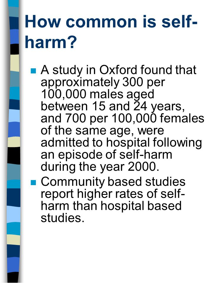 How common is self- harm.