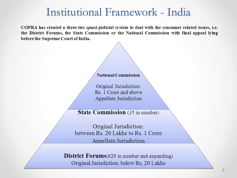 Institutional Framework - India In addition to COPRA the following institutional mechanism also exists:  Sectoral Regulations/Guidelines Each of the sector specific regulations/guidelines make provisions for specific machinery to manage UTPs in that sector: Single specialised agencies for Insurance sector, Securities sector, Food Processing sector Detailed legislations laid down for the pharmaceutical sector Education sector is a still developing sector and new policies are in pipeline.