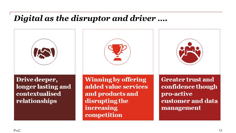 PwC Digital as the disruptor and driver ….