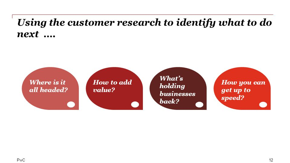 PwC Using the customer research to identify what to do next ….