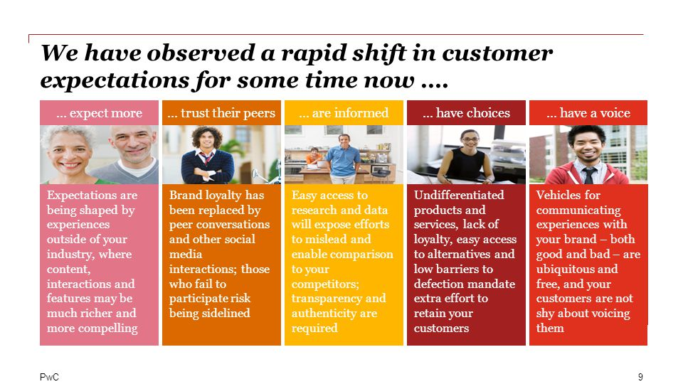 PwC We have observed a rapid shift in customer expectations for some time now ….