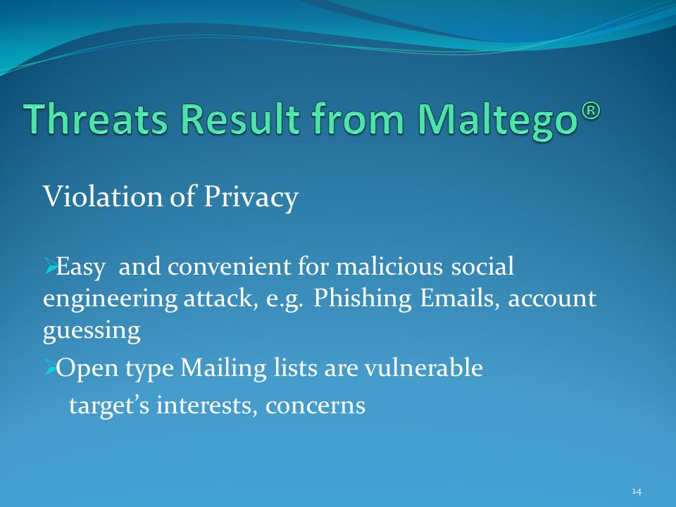 Violation of Privacy  Easy and convenient for malicious social engineering attack, e.g.