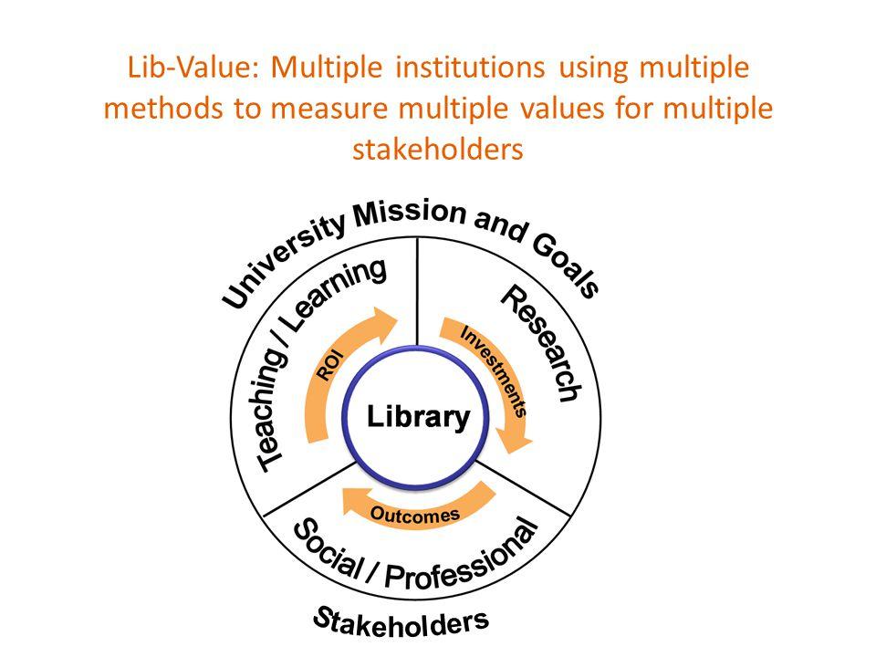 Lib-Value: Multiple institutions using multiple methods to measure multiple values for multiple stakeholders