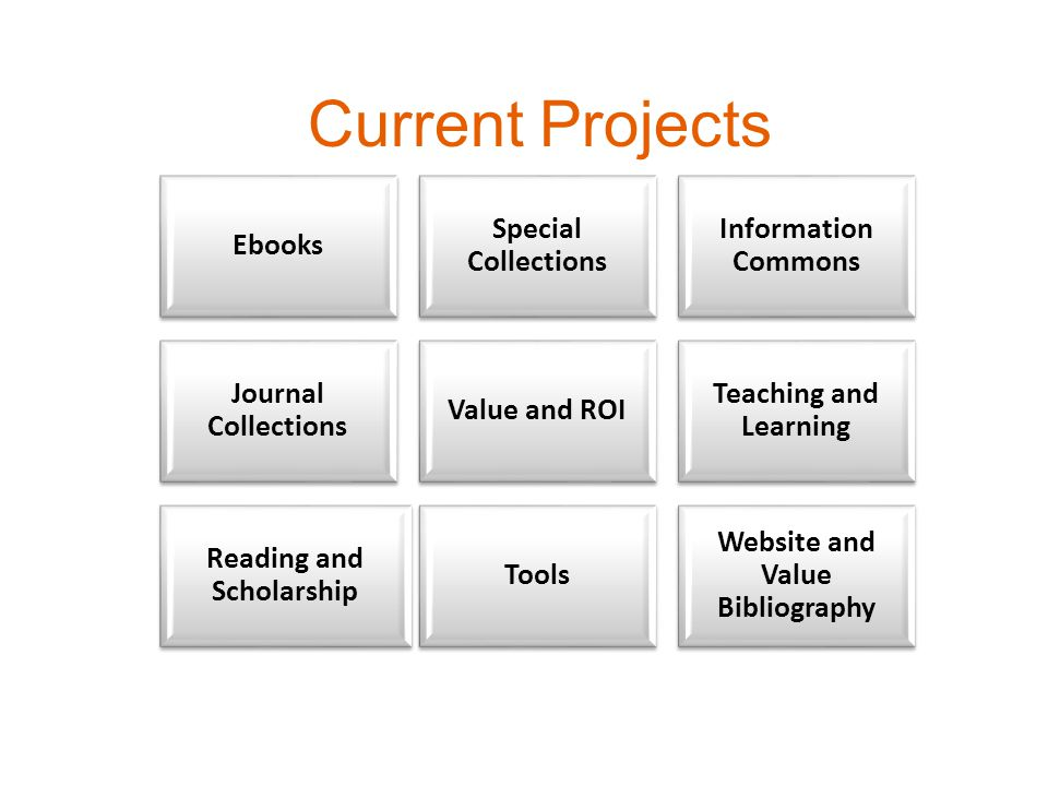 Ebooks Special Collections Information Commons Journal Collections Value and ROI Teaching and Learning Reading and Scholarship Tools Website and Value
