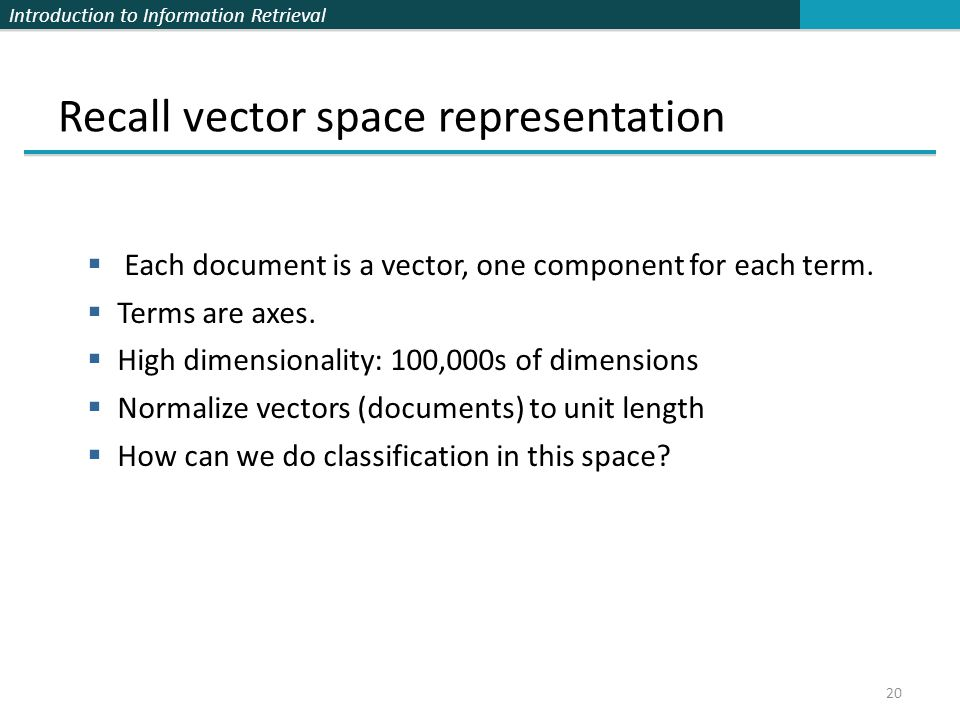 Introduction to Information Retrieval 20 Recall vector space representation  Each document is a vector, one component for each term.  Terms are axes