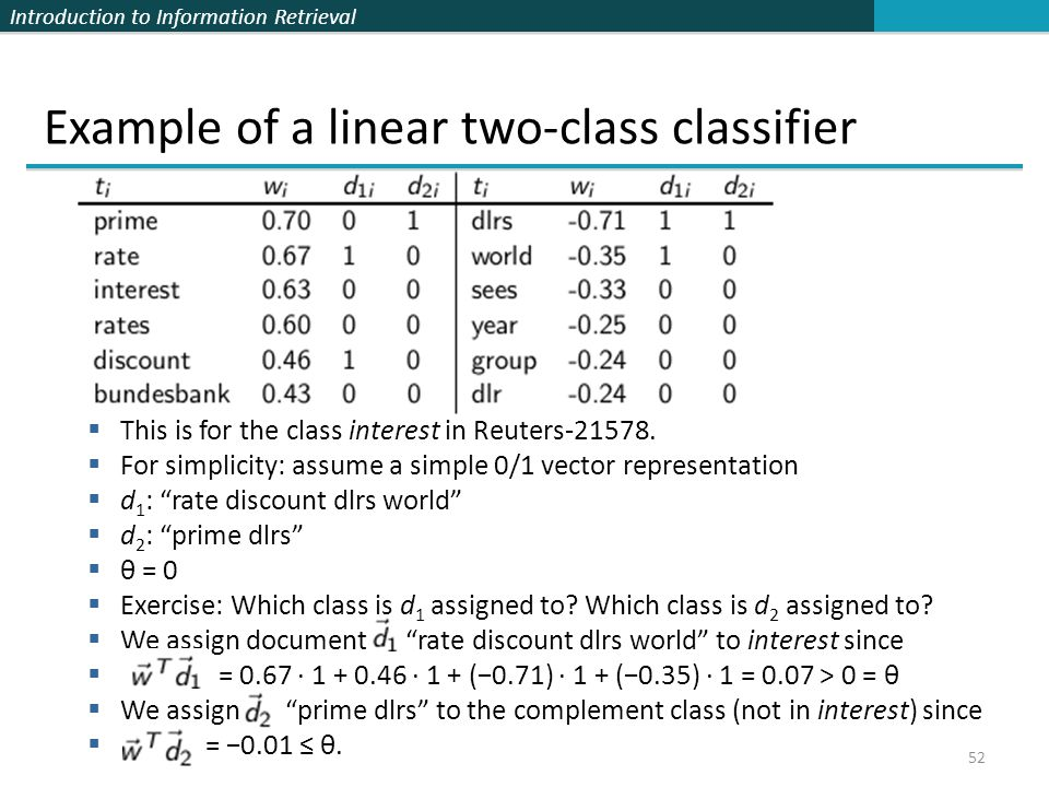 Introduction to Information Retrieval 52 Example of a linear two-class classifier  This is for the class interest in Reuters-21578.  For simplicity: